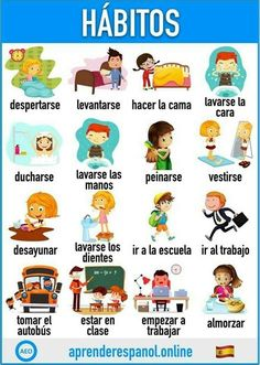 Spanish Classroom Activities, Preschool Spanish, Learning Spanish For Kids, Spanish Lessons For Kids, Spanish Basics, Spanish Teaching Resources, Spanish Lesson Plans, Elementary Spanish, Spanish Language Learning