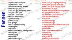 German for all Deutsch für alle: Pannen