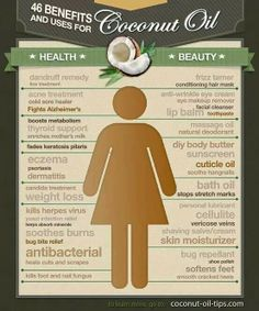 Benefits of coconut oil. For more, go here: http://www.elephantjournal.com/2014/02/the-amazing-benefits-of-coconut-oil-infographic-video/