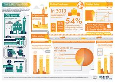 #infographic  #infographic design,  old