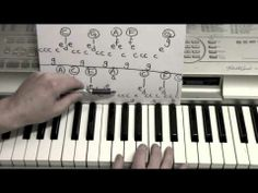 ▶ Do You Want to Build a Snowman ★ Piano Lesson ★ SUPER EASY ★ Frozen - YouTube