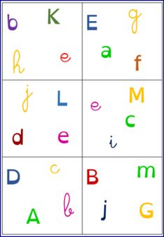 Etiquette, Adhd, Learning, Blog, Study, Crafts, Knowledge, Cursive Letters, Manualidades