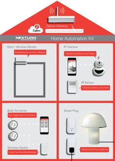 [CES 2015] E FUN happens to be a consumer electronics designer and manufacturer of mobile lifestyle products, and this time around they have revealed a range of easy-to-install, simple-to-use home automation products. I guess hoe automation looks set to be […]