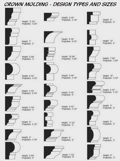 Crown Molding Shape, Size, & Design Types