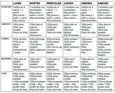 Dieta 4000 calorías ~ MUSCULACION PARA PRINCIPIANTES