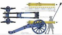 Royal French 8-pdr field cannon – Vallière System M1732.  The piece weighed about 287 times the weight of its shot.