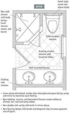 bathroom layouts that work fine homebuilding article small bathroom - Bathroom Designs For Small Bathrooms Layouts