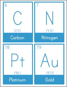Printable and customizable chemistry Periodic Table of the Elements flash cards.