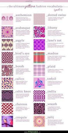 The ultimate Pattern Fashion vocabulary Infographic: A shortcut to different fabric patterns Fashion Terminology, Fashion Terms, Fabric Patterns, Sewing Patterns, Dress Patterns, Clothes Patterns, Types Of Patterns, Style Patterns, Pattern Dress