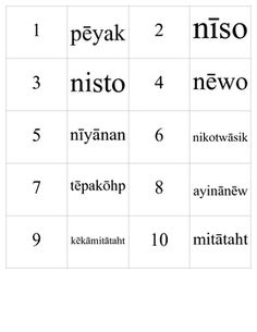 how to speak cree indian language