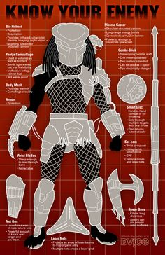 Know Your Enemy – The Predator Weapons Guide Alien Vs Predator, Predator Costume, Predator Movie, Predator Alien, Predator Comics, Science Fiction, Alien Art, Sci Fi Movies, Horror Movies