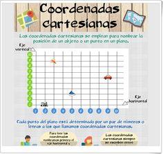 Coordenadas cartesianas (Infografía de Matemáticas de Primaria) Ideas, Cartesian Coordinates, Geometry Activities, Maths Area, Middle School, Teaching Resources, Thoughts