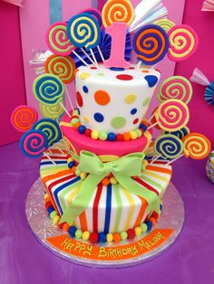 Candy land first birthday for Melina!!