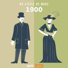 Top 12 des illustrations sur l'évolution de la mode au XXe siècle, dure période que les années 80…