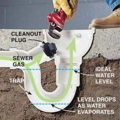 How to Eliminate Basement Odor and Sewer Smells  Stop sewer gas from entering the basement.