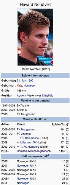 http://www.fussballwetten.info/havard-nordtveit/