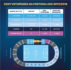Ceny vstupeniek na Fortuna ligu 2017/2018 - ŠK Slovan Bratislava