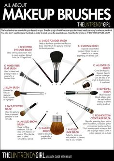 How to choose and use the right make up brush