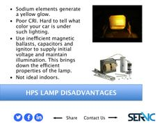 13. HPS LAMP DISADVANTAGES