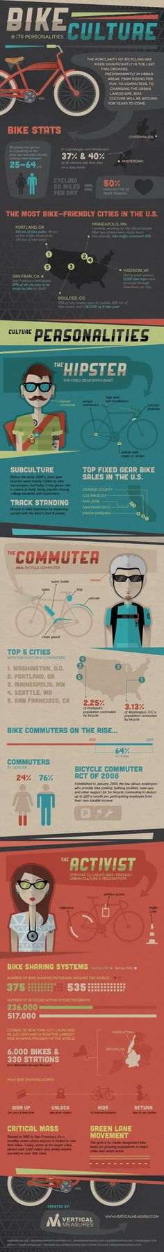 Bike Culture & Its Personalities #cycling #bicycles #bicycle #bike #hipster