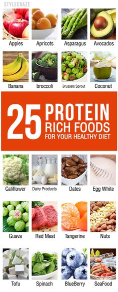 Top 25 Protein Rich Foods You Should Include In Your Diet