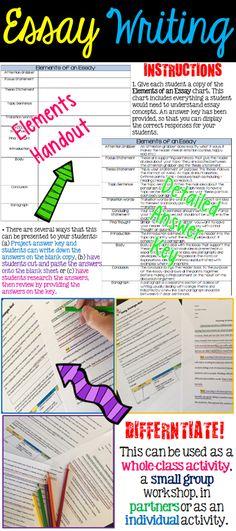 Teaching essay writing to weak students