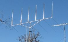 Gizmotchy Beam Antenna