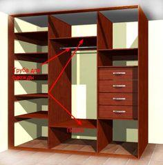 Встроенный шкаф купе - установка трубы для одежды