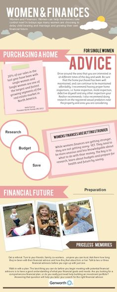241 Best Financial Literacy Images On Pinterest Financial Literacy