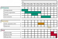 Telecharger retro planning excel gratuit Logitheque Planning Excel, Communication, Coaching, Periodic Table, My Job, How To Plan, Rihanna, Animation, Marketing