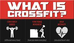 Qué es CrossFit?