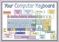 Resultado de imagen de ICT FOR KIDS