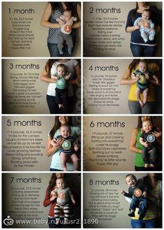 Ежемесячные фото малыша до года