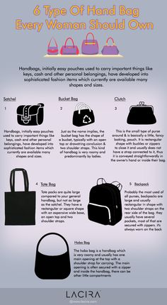 Lacira Fashion · 6 Type Of HandBag Every Woman Should Own Handbags,  initially easy pouches used to carry 721a816fec