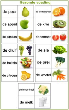 Woordenschat : gezonde voeding Zoo Preschool, Learn Dutch, Dutch Netherlands, October Crafts, Dutch Words, Going Dutch, Dutch Language, Fruit Benefits, School Themes