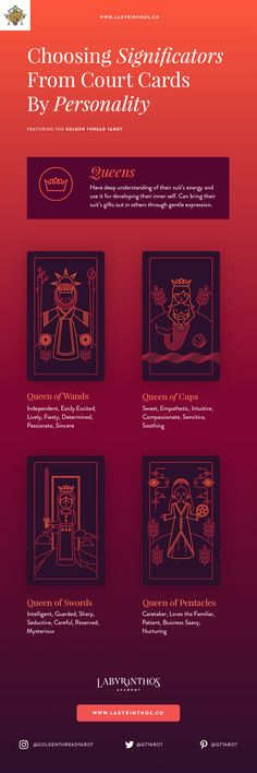 The Personalities of the Queens: Tarot Court Cards as Significators in Tarot. Infographics for magick, witchcraft, mysticism, divination, occult, archetypes, personality, queens, tarot, pentacles, swords, wands, cups, tarot spreads