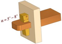 knock down tenon joint (pg. 125) - for joints at leg/horizontal beam support