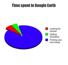 Time Spent On Google Earth!