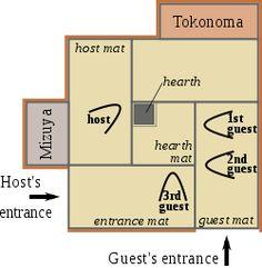 Japanese tea ceremony - Wikipedia, the free encyclopedia