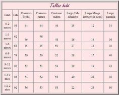 (2) TABLAS DE MEDIDAS Y PUNTOS