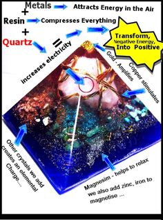 orgone energy the most powerful energy on earth - wilhelm reich - orgonite accumalator- scalar pendant