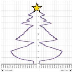 Pascostromky - Vánoční tipy nejen do fyziky