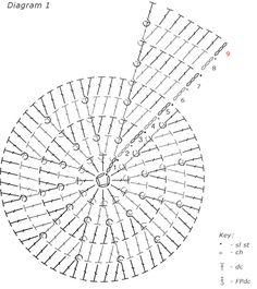 Crochet-Garden-Hat-Diagram1.jpg (706×793)