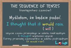 Następstwo czasów w angielskim (sequence of tenses) - Loip Angielski Online English Test, English Words, English Lessons, Learn English, Education English, Teaching English, Polish Language, English Vocabulary, Grammar