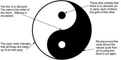 The Yin-Yang symbol is the origin of the Cro-MagNum symbol. Find out what it means here.