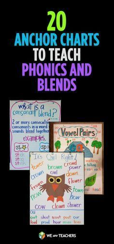 Learn how using anchor charts in your classroom can really help your students…