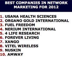 2012 BEST Companies In Network Marketing