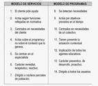 Articulos integracion, psicologia, trabajo social   Orientacion laboral. Politicas de empleo
