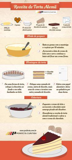 Como fazer Torta Alemã http://www.perfecta.com.br/
