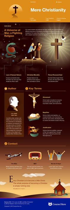 This @CourseHero infographic on Mere Christianity is both visually stunning and informative!